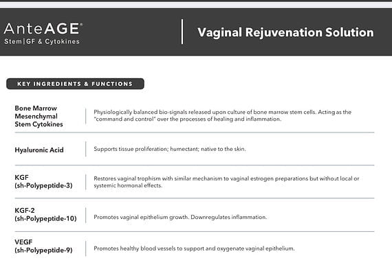 AnteAGE® MD Vaginal Rejuvenation Solution